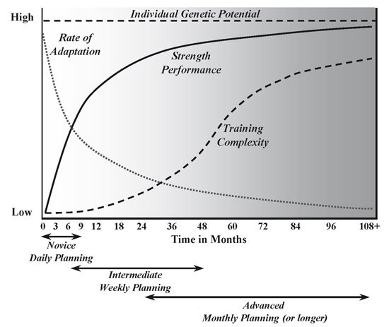 Функционалност - графика